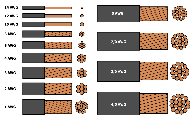 Wire Diagram B Amp B Electrical